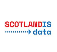 Data capturing vs data hoarding